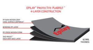 Epilay Plasfelt Synthetic Underlayment